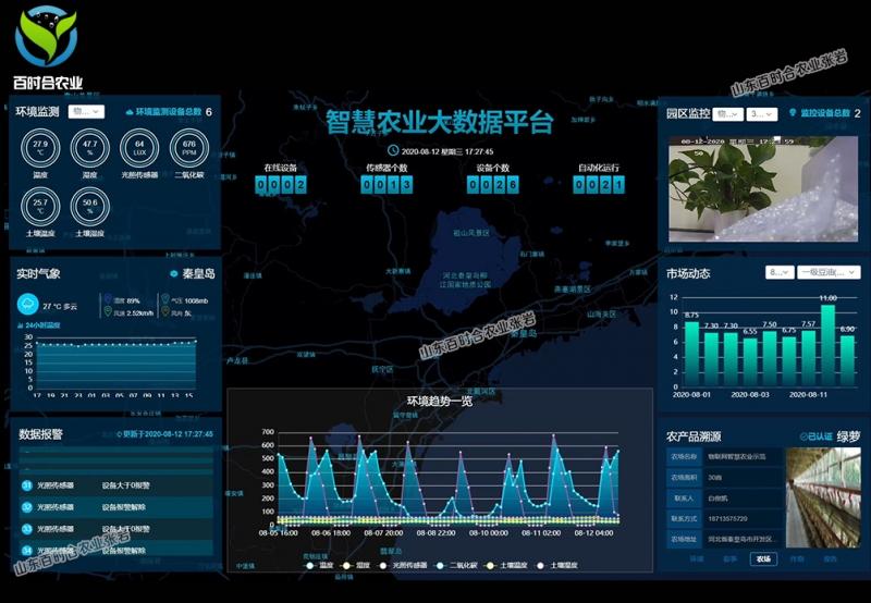 智慧农业大数据物联网平台气象站传感器要素